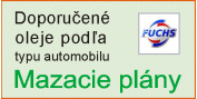 Motorové oleje Fuchs