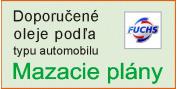 Motorový olej Fuchs