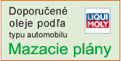 Motorové oleje Liqui Moly